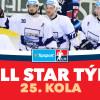 All Star tým 25. kola Tipsport extraligy